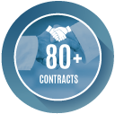 Yli 80 yhteistyösopimusta
